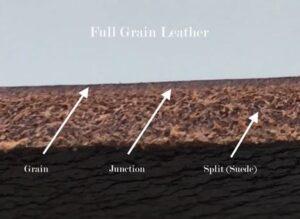 jenis jenis leather fullgrain